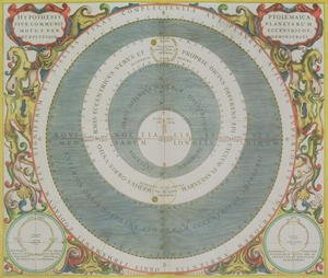 Andreas Cellarius reproductions - Ptolemaic System, from 'The Celestial Atlas, or The Harmony of the Universe', 1660-61