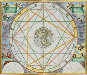 Andreas Cellarius reproductions - The Conjunction of the Planets, from 'The Celestial Atlas, or The Harmony of the Universe'