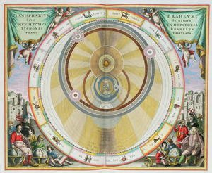 Reproduction oil paintings - Andreas Cellarius - Map showing Tycho Brahe's System of Planetary Orbits, from 'The Celestial Atlas, or The Harmony of the Universe'