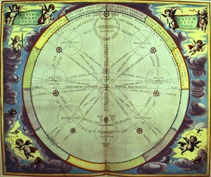 Reproduction oil paintings - Andreas Cellarius - Planetary Theory, one of a series from 'The Celestial Atlas, or the Harmony of the Universe'  1660