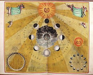 Reproduction oil paintings - Andreas Cellarius - Phases of the Moon, from 'The Celestial Atlas, or The Harmony of the Universe' 1660-61