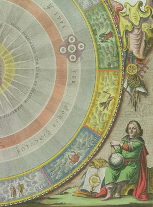 Reproduction oil paintings - Andreas Cellarius - Nicolaus Copernicus (1473-1543), detail from a Map showing the Copernican System of Planetary Orbits, 'Planisphaerium Copernicanum', from 'The Celestial Atlas, or The Harmony of the Universe'