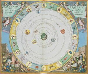 Reproduction oil paintings - Andreas Cellarius - Chart describing the Movement of the Planets, from 'A Celestial Atlas, or The Harmony of the Universe'