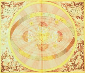Reproduction oil paintings - Andreas Cellarius - The Copernican system of the sun, from the 'Harmonia Macrocosmica' 1660