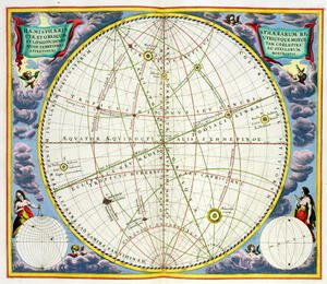 Reproduction oil paintings - Andreas Cellarius - Map Charting the Movement of the Earth and Planets, from 'The Celestial Atlas, or The Harmony of the Universe'
