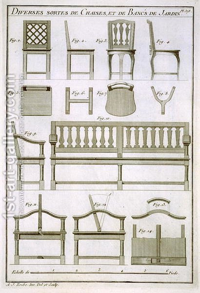 Designs for wooden chairs and for benches for the garden, from LArt du Menuisier, pub. 1769-74 by Andre Jacob Roubo - Reproduction Oil Painting