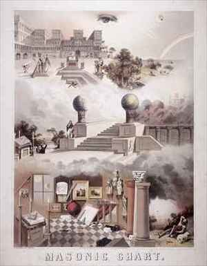 Neo-Classical painting reproductions: Masonic Chart