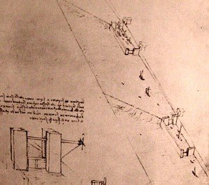 Reproduction oil paintings - Leonardo Da Vinci - Drawing of locks on a river