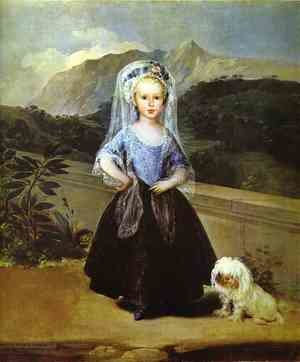 Reproduction oil paintings - Goya - Portait Of Maria Teresa De Borbon Y Vallabriga