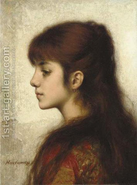 Contemplation by Alexei Alexeivich Harlamoff - Reproduction Oil Painting