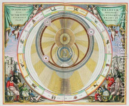 Map showing Tycho Brahe's System of Planetary Orbits, from 'The Celestial Atlas, or The Harmony of the Universe' by Andreas Cellarius - Reproduction Oil Painting