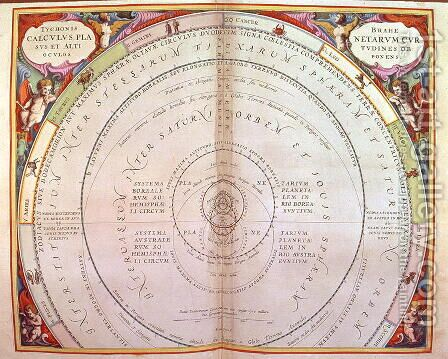Tycho Brahe's System, one of a series from 'The Celestial Atlas, or the Harmony of the Universe' by Andreas Cellarius - Reproduction Oil Painting
