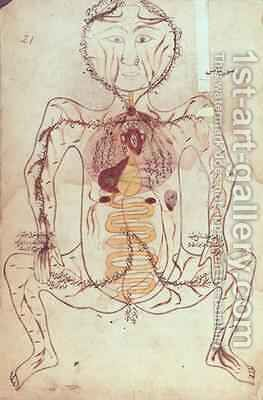 Ms Persan 1555 Anatomical diagram of the human circulatory and digestive system by b. Eliyas Chirazi Mansour - Reproduction Oil Painting