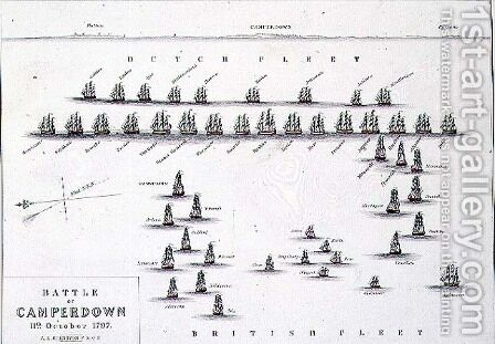 Plan of the Battle of Camperdown by Alexander Keith Johnston - Reproduction Oil Painting