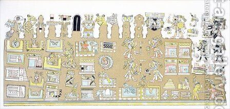 Mexican Hieroglyphics by (after) Humboldt, Friedrich Alexander, Baron von - Reproduction Oil Painting