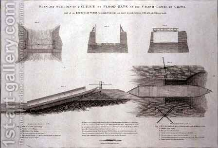 Plan and Section of a Sluice or Flood Gate on the Grand Canal of China by (after) Alexander, William - Reproduction Oil Painting